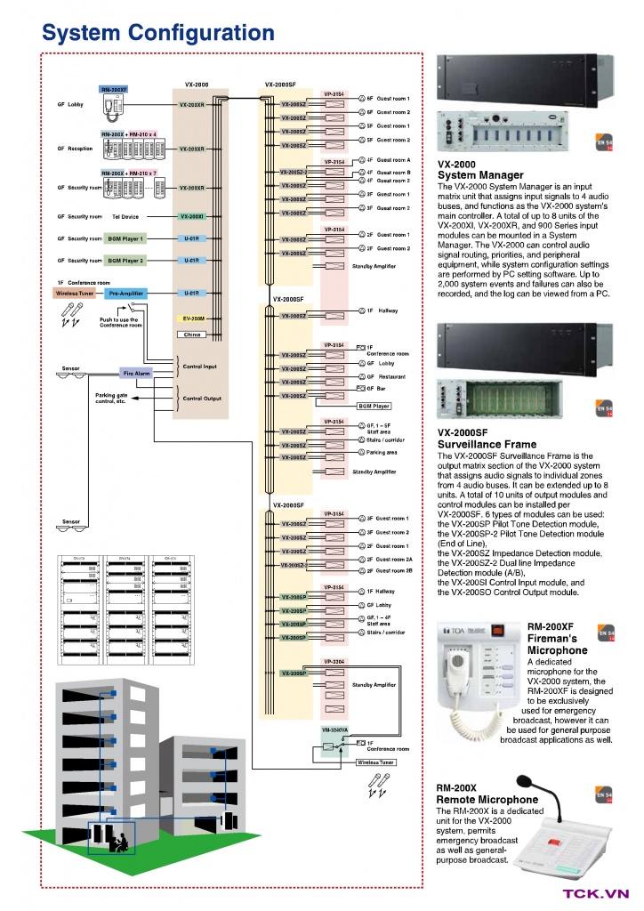 vx-2000 Sơ đồ kết nối hệ thống âm thanh công cộng