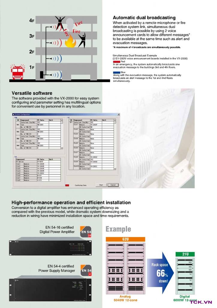 vx-2000 hệ thống âm thanh tích hợp báo cháy