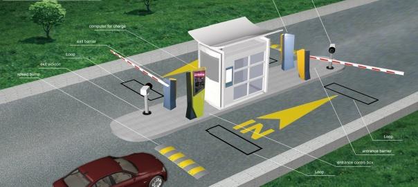 Smart parking system,vi